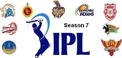 Pepsi IPL 2014 - 7