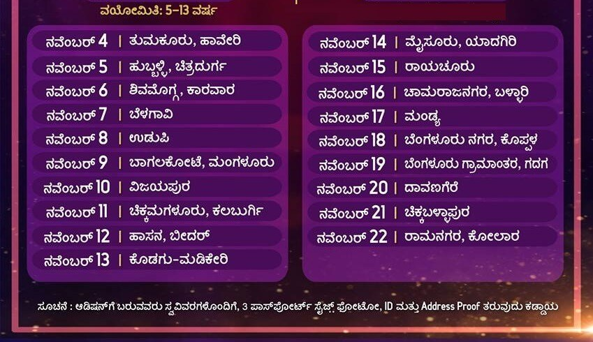 Zee Kannada Sa Re Ga Ma Pa Li'l Champs 14 2017 Auditions and Registration 2